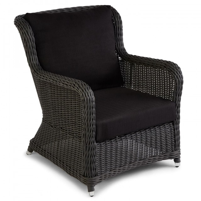 Wicker Seat Cushions Outdoor