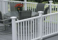 Deck Railing Kits Home Depot