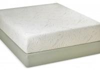 Foam For Cushions Cheap