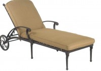 Hanamint Replacement Cushions Outdoor Furniture