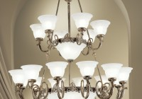 Lamps Plus Chandeliers Sale