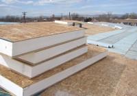 Tectum Roof Deck Price